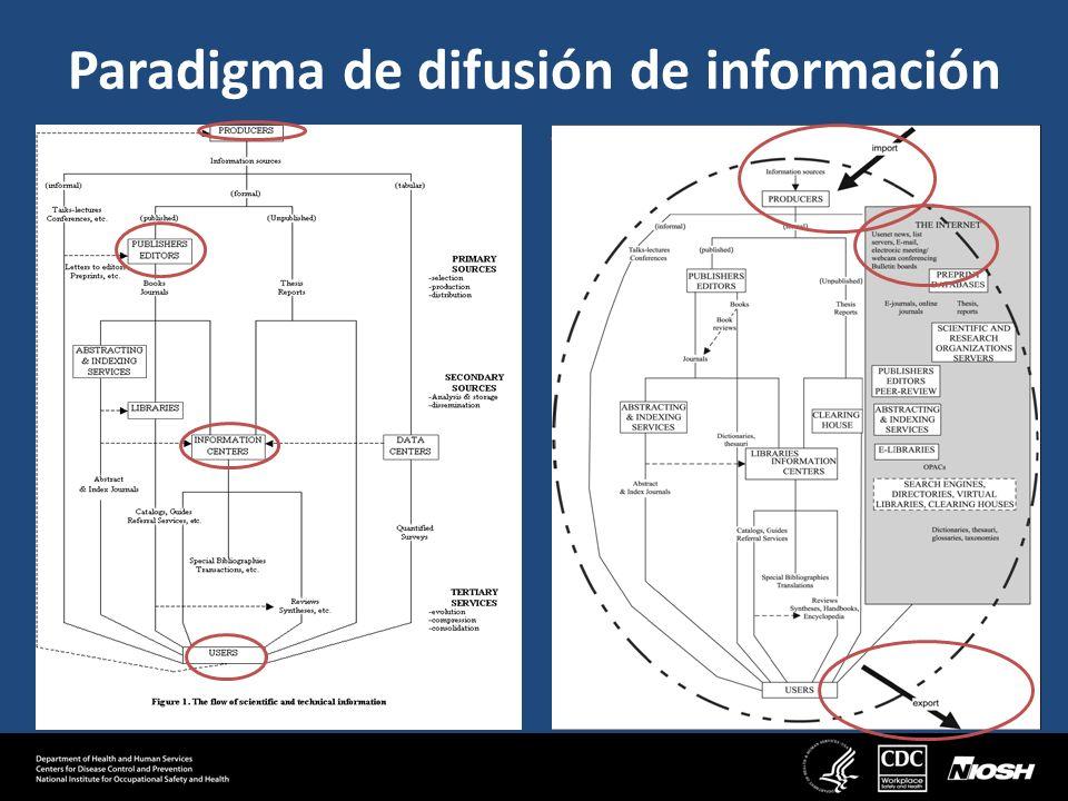 Paradigma de difusión de información