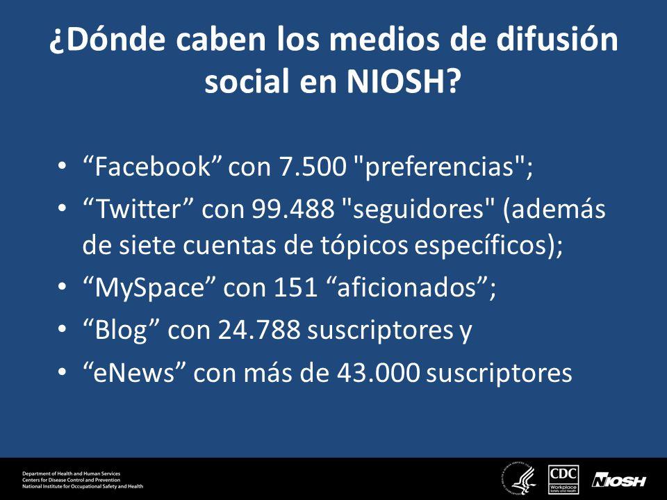 ¿Dónde caben los medios de difusión social en NIOSH.