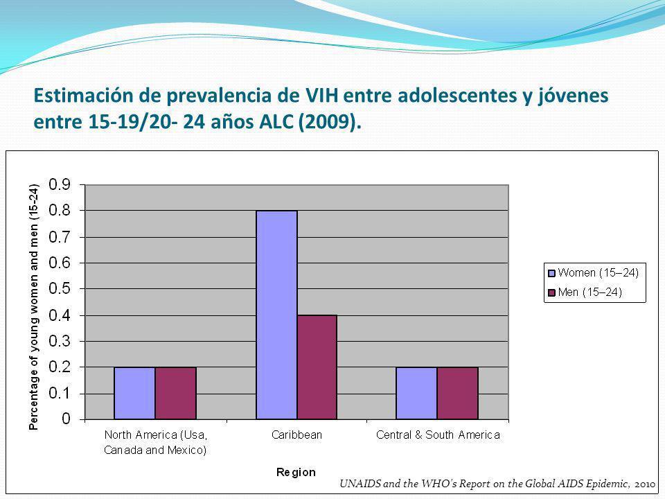 Estimación de prevalencia de VIH entre adolescentes y jóvenes entre 15-19/20- 24 años ALC (2009).