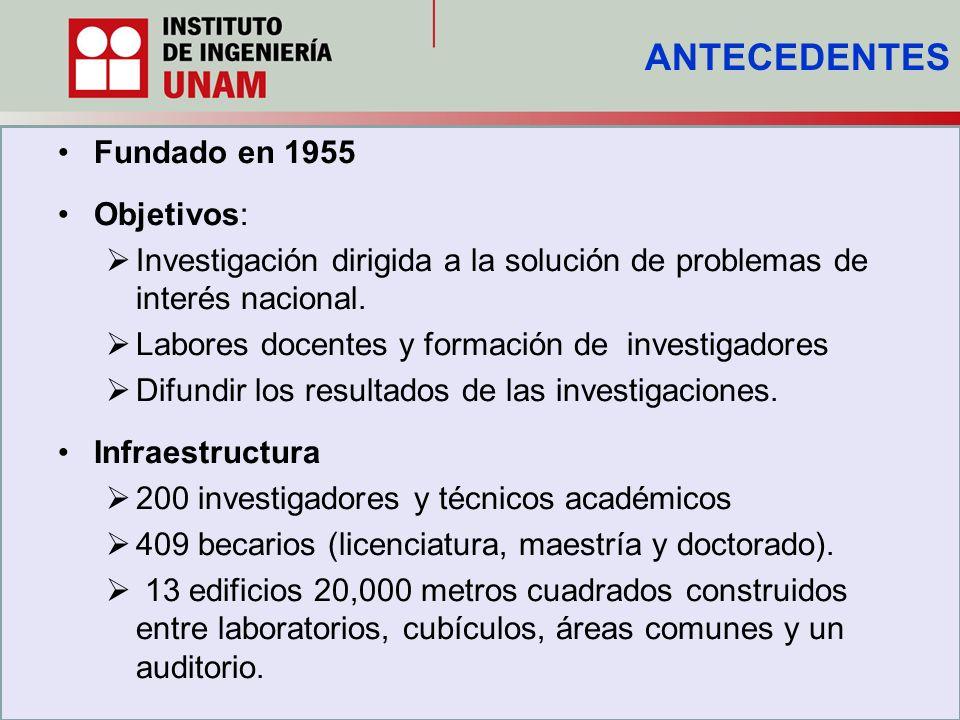Fundado en 1955 Objetivos: Investigación dirigida a la solución de problemas de interés nacional.