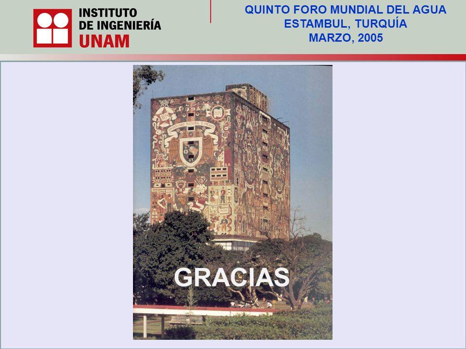 GRACIAS QUINTO FORO MUNDIAL DEL AGUA ESTAMBUL, TURQUÍA MARZO, 2005