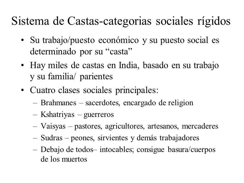 Sistema de Castas-categorias sociales rígidos Su trabajo/puesto económico y su puesto social es determinado por su casta Hay miles de castas en India,
