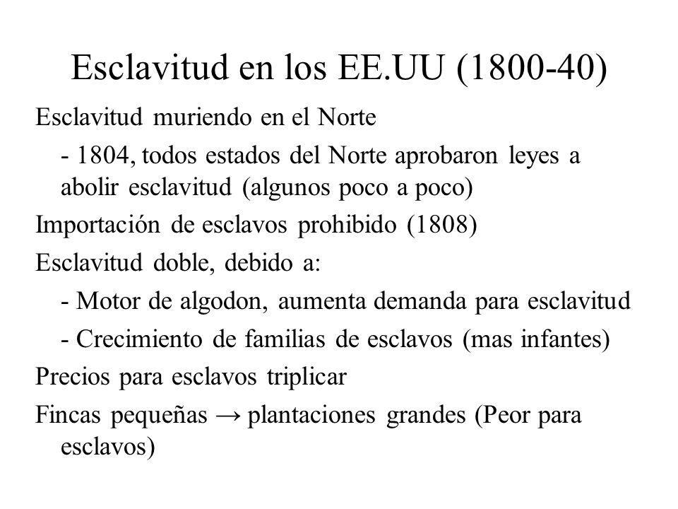 Esclavitud en los EE.UU (1800-40) Esclavitud muriendo en el Norte - 1804, todos estados del Norte aprobaron leyes a abolir esclavitud (algunos poco a