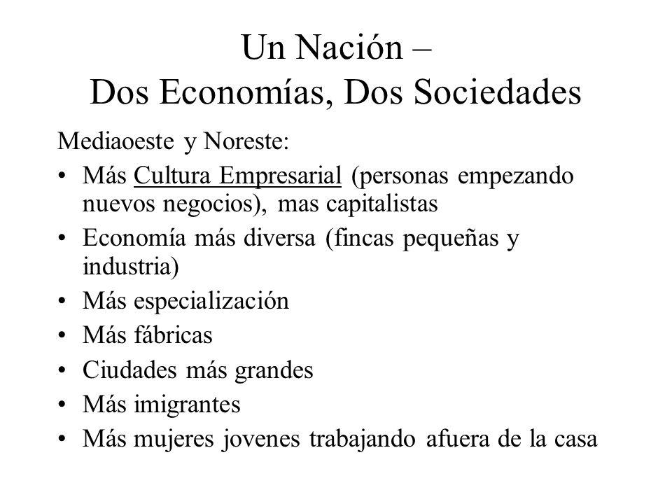 Un Nación – Dos Economías, Dos Sociedades Mediaoeste y Noreste: Más Cultura Empresarial (personas empezando nuevos negocios), mas capitalistas Economí