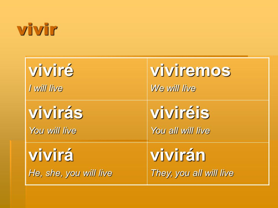 vivir viviré I will live viviremos We will live vivirás You will live viviréis You all will live vivirá He, she, you will live vivirán They, you all will live
