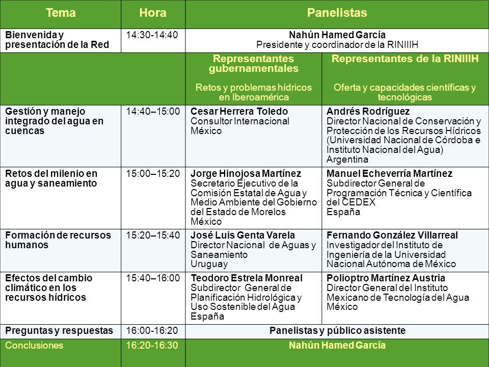 Red de Institutos Nacionales Iberoamericanos de Ingeniería e Investigación Hidráulica.