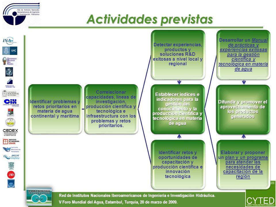 77 Red de Institutos Nacionales Iberoamericanos de Ingeniería e Investigación Hidráulica.