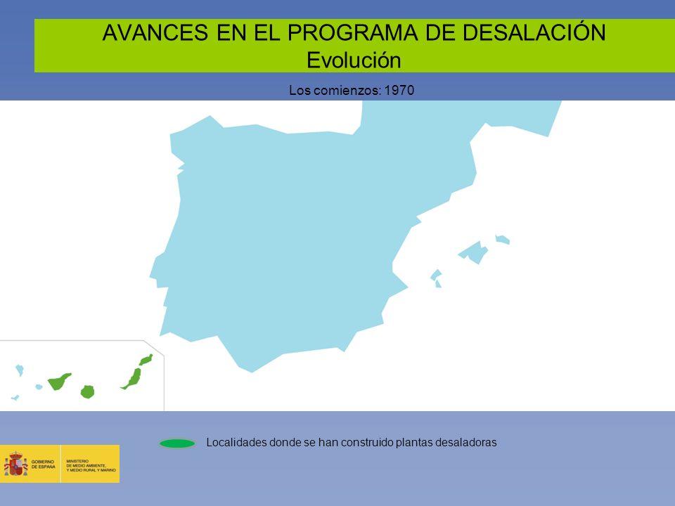AVANCES EN EL PROGRAMA DE DESALACIÓN Evolución Los comienzos: 1970 Localidades donde se han construido plantas desaladoras