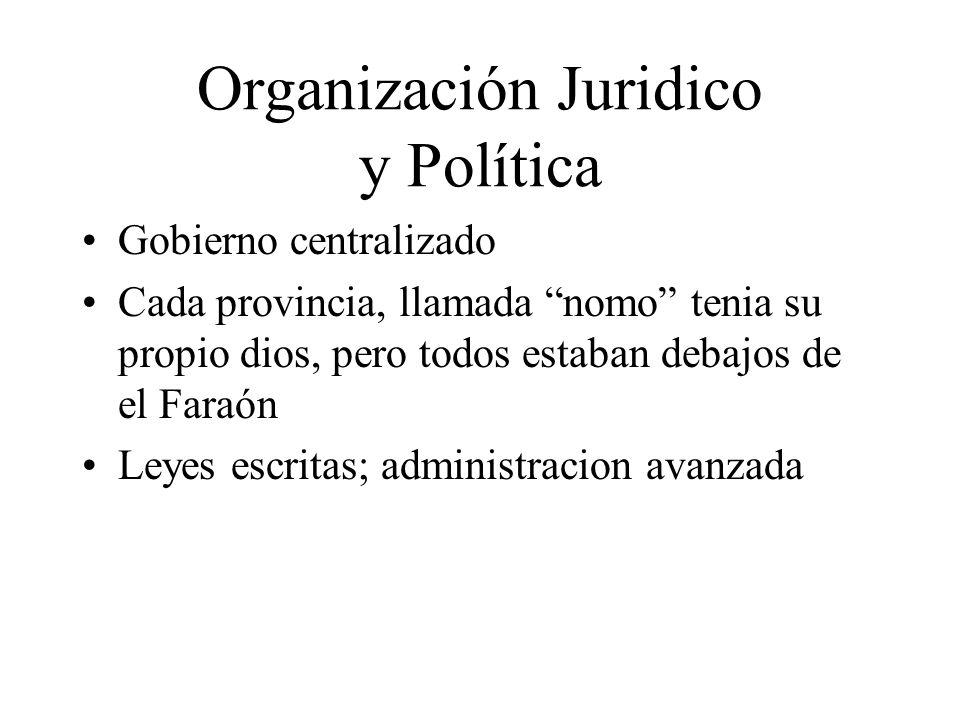 Organización Juridico y Política Gobierno centralizado Cada provincia, llamada nomo tenia su propio dios, pero todos estaban debajos de el Faraón Leye