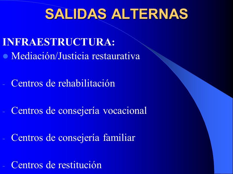 SALIDAS ALTERNAS INFRAESTRUCTURA : Mediación/Justicia restaurativa - Centros de rehabilitación - Centros de consejería vocacional - Centros de conseje