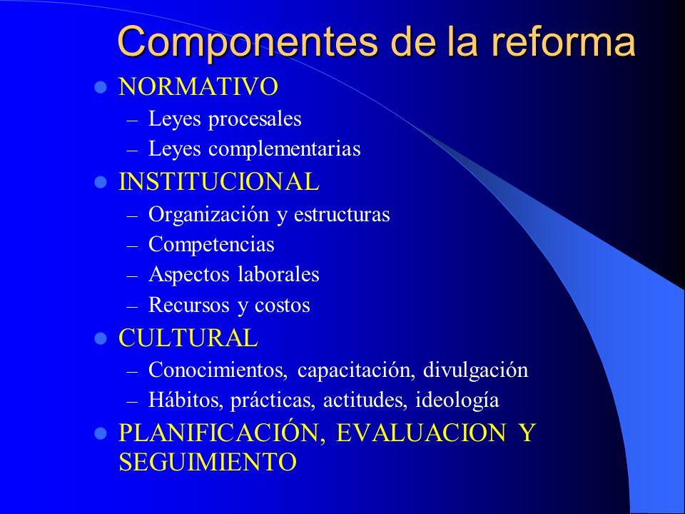 Componentes de la reforma NORMATIVO – Leyes procesales – Leyes complementarias INSTITUCIONAL – Organización y estructuras – Competencias – Aspectos la