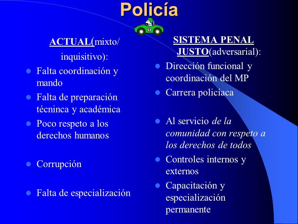 Policía ACTUAL ( mixto/ inquisitivo): Falta coordinación y mando Falta de preparación técninca y académica Poco respeto a los derechos humanos Corrupc