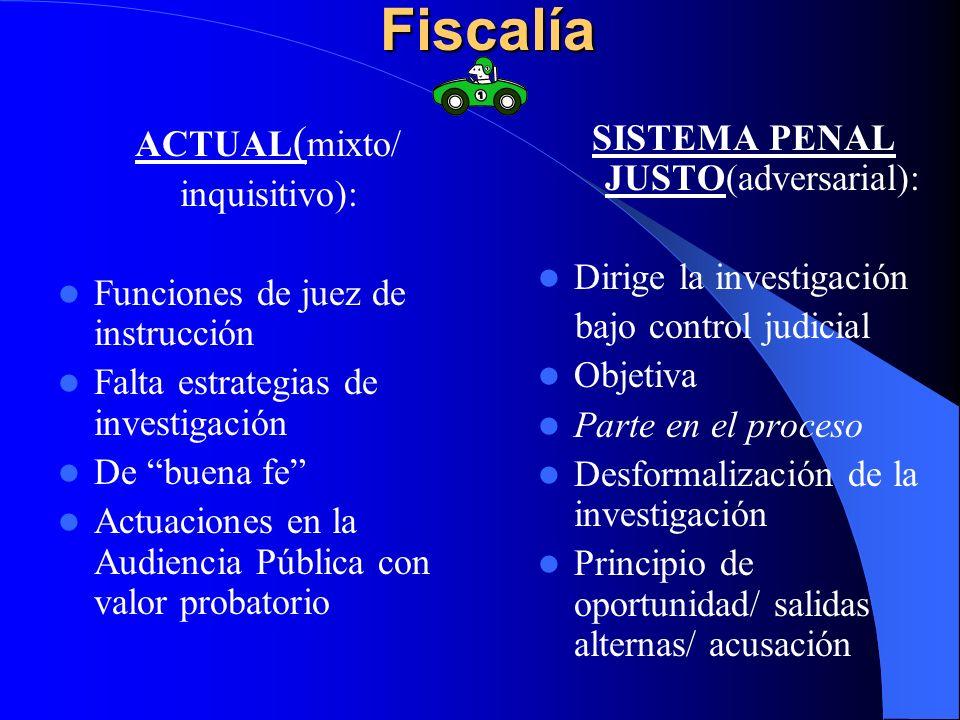 Fiscalía ACTUAL ( mixto/ inquisitivo): Funciones de juez de instrucción Falta estrategias de investigación De buena fe Actuaciones en la Audiencia Púb