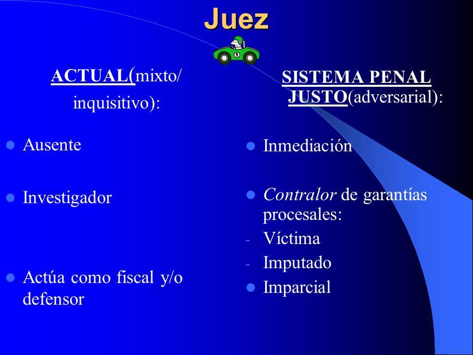 Juez ACTUAL ( mixto/ inquisitivo): Ausente Investigador Actúa como fiscal y/o defensor SISTEMA PENAL JUSTO(adversarial): Inmediación Contralor de gara