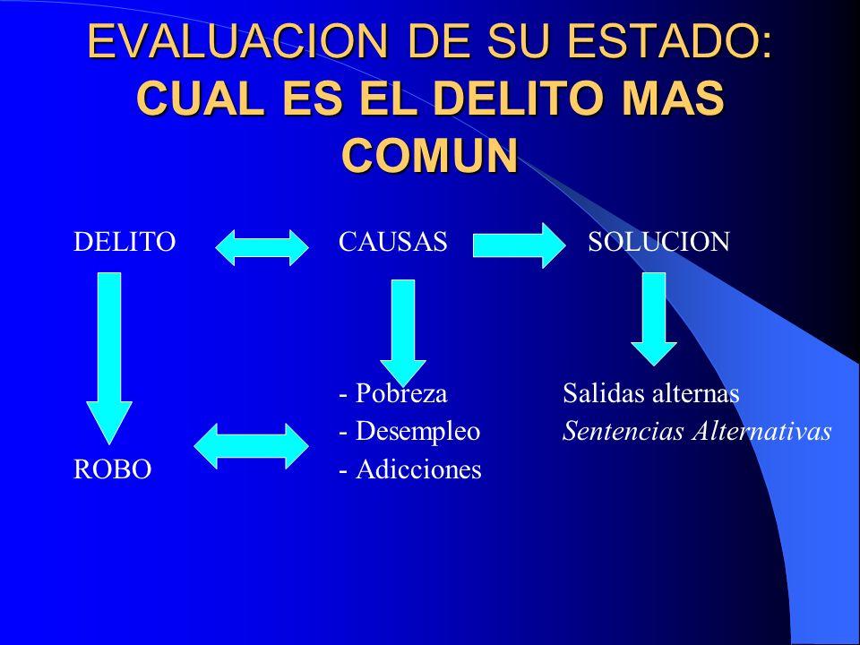SALIDAS ALTERNAS OBJETIVOS: Reducción de reincidencia Rehabilitación Reparación del daño para la víctima Satisfacción social