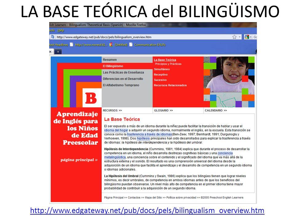 LA BASE TEÓRICA del BILINGÜISMO http://www.edgateway.net/pub/docs/pels/bilingualism_overview.htm