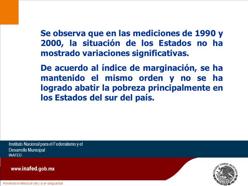 Poniendo a México al día y a la vanguardia Instituto Nacional para el Federalismo y el Desarrollo Municipal INAFED www. inafed.gob.mx Se observa que e