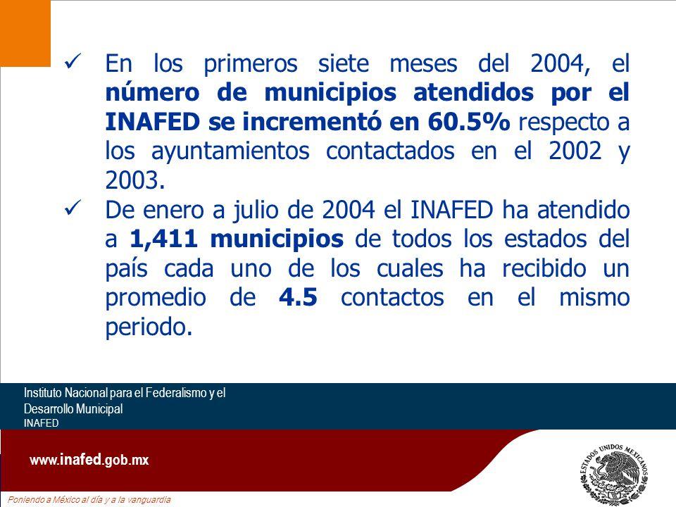 Poniendo a México al día y a la vanguardia Instituto Nacional para el Federalismo y el Desarrollo Municipal INAFED www. inafed.gob.mx En los primeros