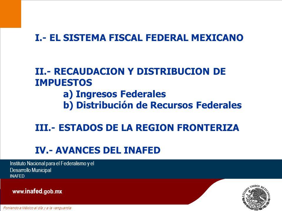 Poniendo a México al día y a la vanguardia Instituto Nacional para el Federalismo y el Desarrollo Municipal INAFED www. inafed.gob.mx I.- EL SISTEMA F