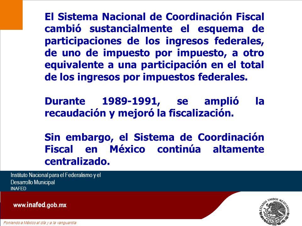 Poniendo a México al día y a la vanguardia Instituto Nacional para el Federalismo y el Desarrollo Municipal INAFED www. inafed.gob.mx El Sistema Nacio