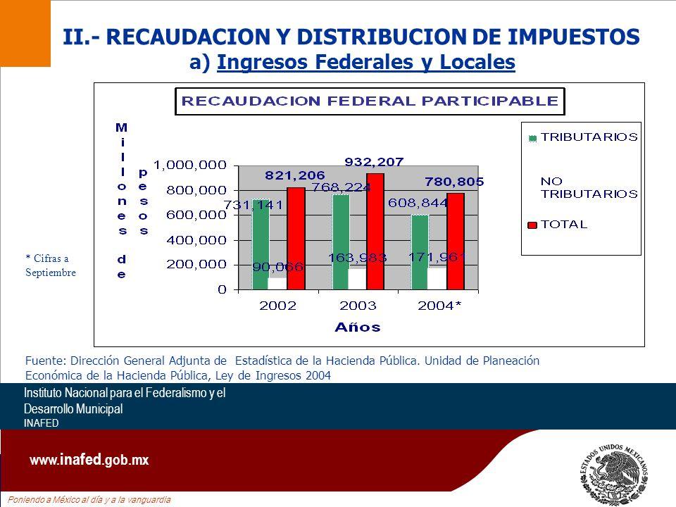 Poniendo a México al día y a la vanguardia Instituto Nacional para el Federalismo y el Desarrollo Municipal INAFED www. inafed.gob.mx * Cifras a Septi