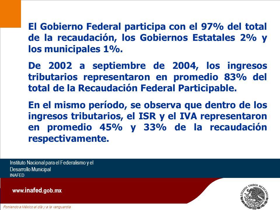 Poniendo a México al día y a la vanguardia Instituto Nacional para el Federalismo y el Desarrollo Municipal INAFED www. inafed.gob.mx El Gobierno Fede