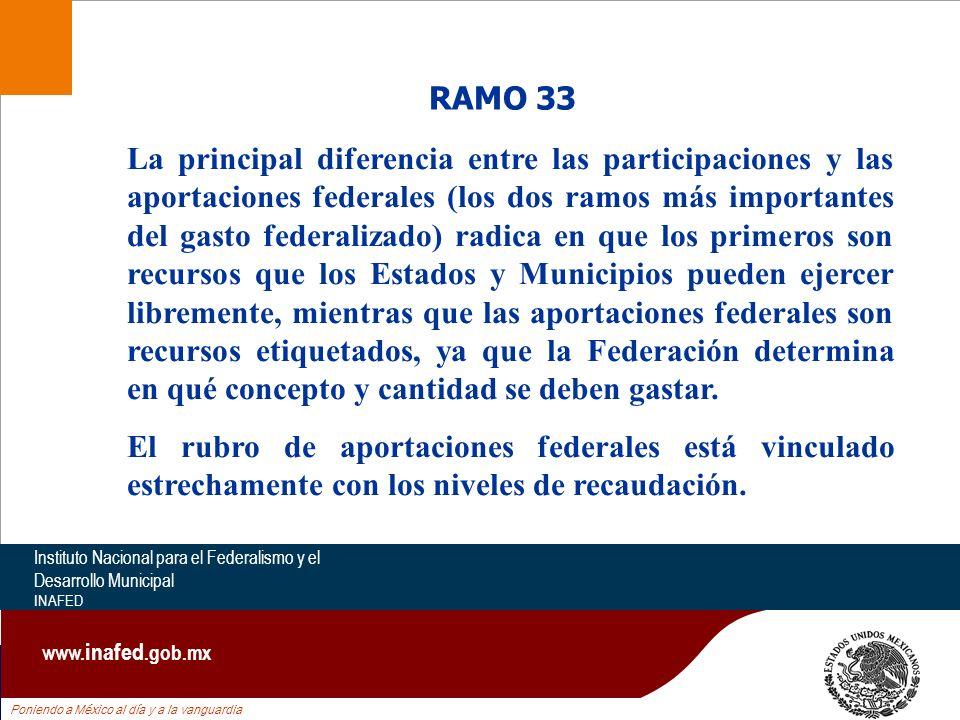Poniendo a México al día y a la vanguardia Instituto Nacional para el Federalismo y el Desarrollo Municipal INAFED www. inafed.gob.mx La principal dif