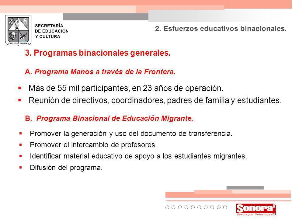 2. Esfuerzos educativos binacionales. A. Programa Manos a través de la Frontera.