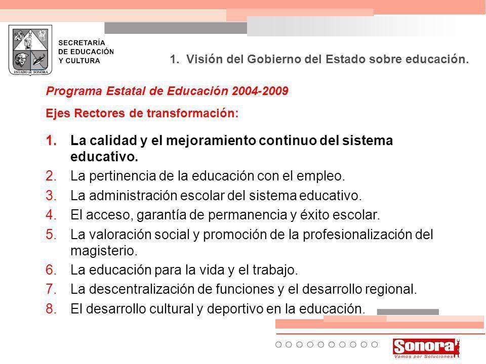 Programa Estatal de Educación 2004-2009 Ejes Rectores de transformación: 1.La calidad y el mejoramiento continuo del sistema educativo.
