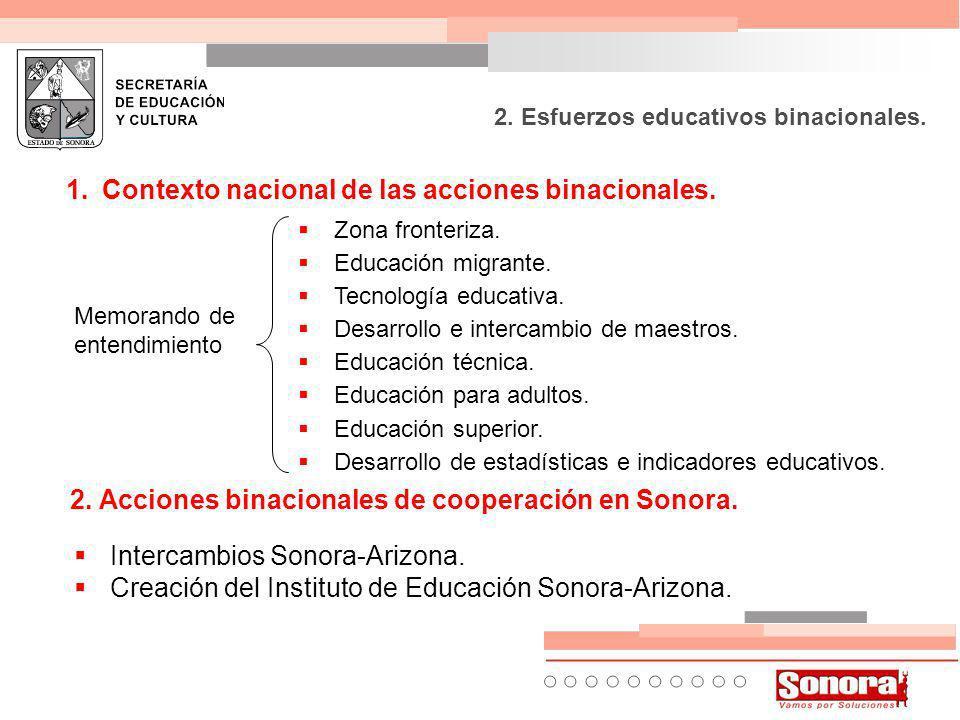 2.Esfuerzos educativos binacionales. A. Programa Manos a través de la Frontera.