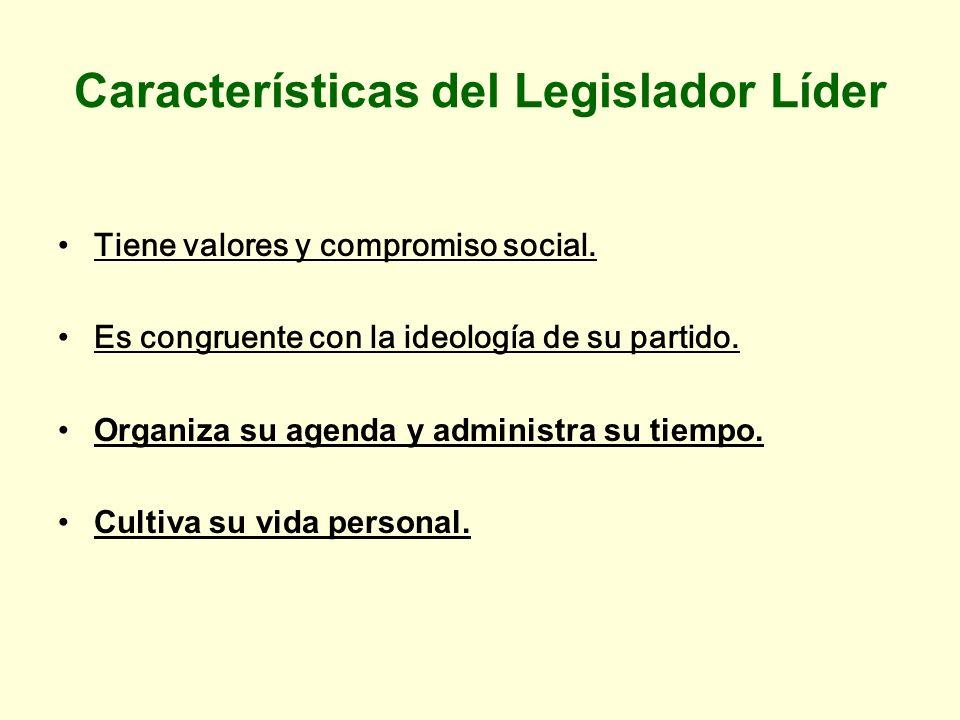 Características del Legislador Líder Tiene valores y compromiso social. Es congruente con la ideología de su partido. Organiza su agenda y administra