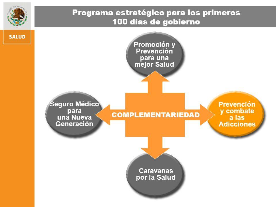 Promoción y Prevención para una mejor Salud Caravanas por la Salud Prevención y combate a las Adicciones Seguro Médico para una Nueva Generación COMPLEMENTARIEDAD Programa estratégico para los primeros 100 días de gobierno