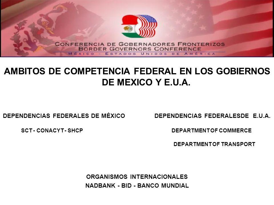 AMBITOS DE COMPETENCIA FEDERAL EN LOS GOBIERNOS DE MEXICO Y E.U.A. DEPENDENCIAS FEDERALES DE MÉXICO DEPENDENCIAS FEDERALESDE E.U.A. SCT - CONACYT - SH