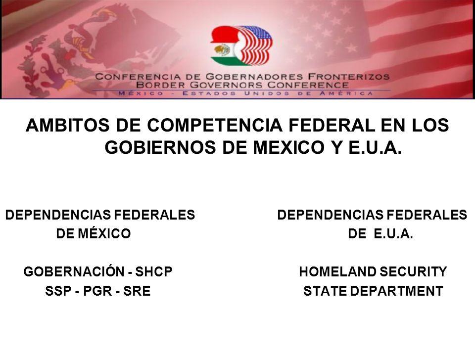 AMBITOS DE COMPETENCIA FEDERAL EN LOS GOBIERNOS DE MEXICO Y E.U.A. DEPENDENCIAS FEDERALES DE MÉXICO DE E.U.A. GOBERNACIÓN - SHCP HOMELAND SECURITY SSP