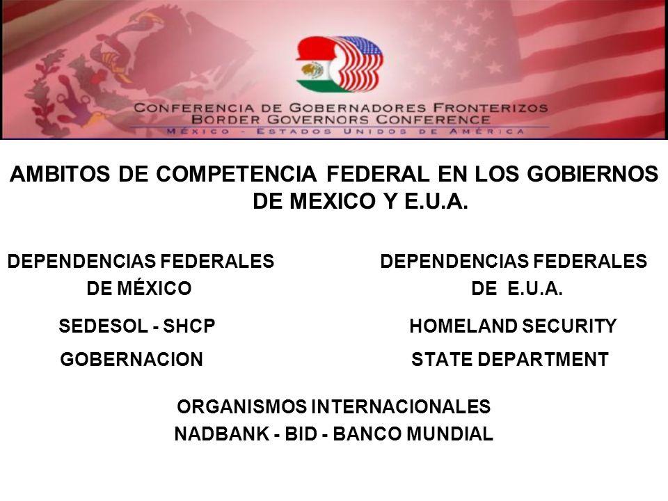 AMBITOS DE COMPETENCIA FEDERAL EN LOS GOBIERNOS DE MEXICO Y E.U.A. DEPENDENCIAS FEDERALES DE MÉXICO DE E.U.A. SEDESOL - SHCP HOMELAND SECURITY GOBERNA