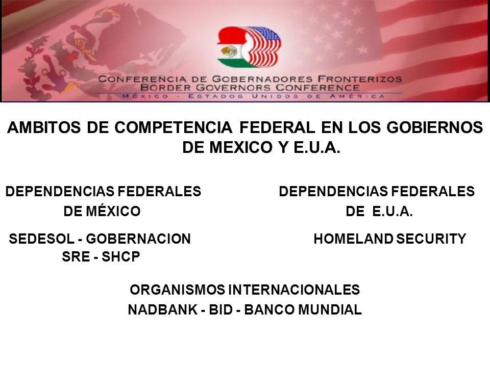 AMBITOS DE COMPETENCIA FEDERAL EN LOS GOBIERNOS DE MEXICO Y E.U.A. DEPENDENCIAS FEDERALES DE MÉXICO DE E.U.A. SEDESOL - GOBERNACION HOMELAND SECURITY