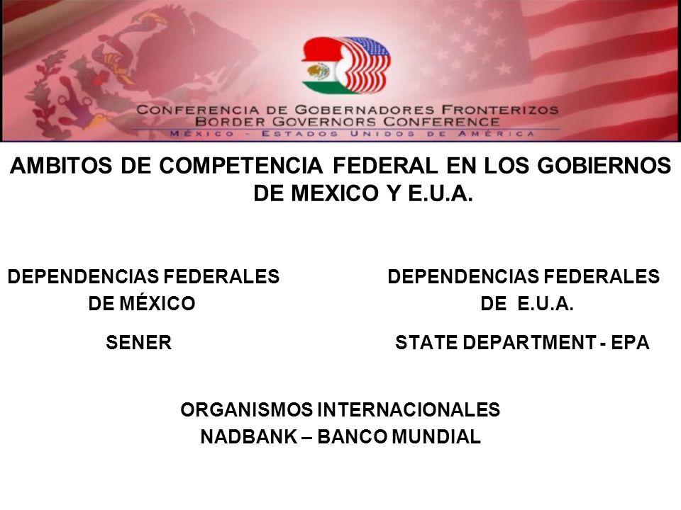 AMBITOS DE COMPETENCIA FEDERAL EN LOS GOBIERNOS DE MEXICO Y E.U.A. DEPENDENCIAS FEDERALES DE MÉXICO DE E.U.A. SENER STATE DEPARTMENT - EPA ORGANISMOS