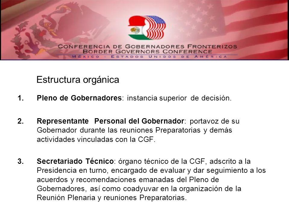 Estructura orgánica 1.Pleno de Gobernadores: instancia superior de decisión. 2.Representante Personal del Gobernador: portavoz de su Gobernador durant