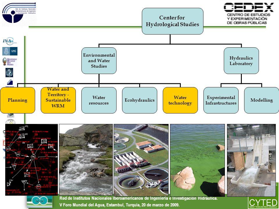 Red de Institutos Nacionales Iberoamericanos de Ingeniería e Investigación Hidráulica. V Foro Mundial del Agua, Estambul, Turquía, 20 de marzo de 2009