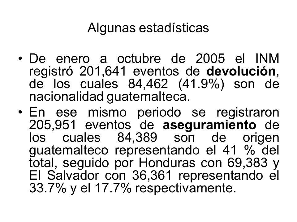 Algunas estadísticas De enero a octubre de 2005 el INM registró 201,641 eventos de devolución, de los cuales 84,462 (41.9%) son de nacionalidad guatemalteca.