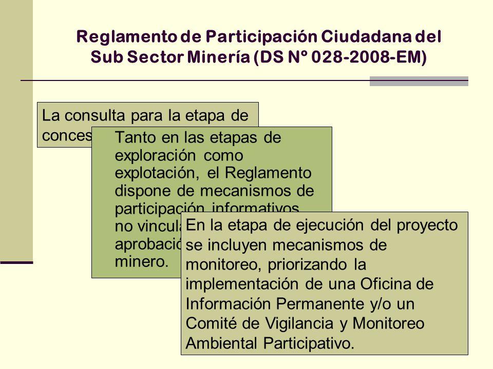 Reglamento de Participación Ciudadana del Sub Sector Minería (DS Nº 028-2008-EM) La consulta para la etapa de concesión no está regulada. Tanto en las