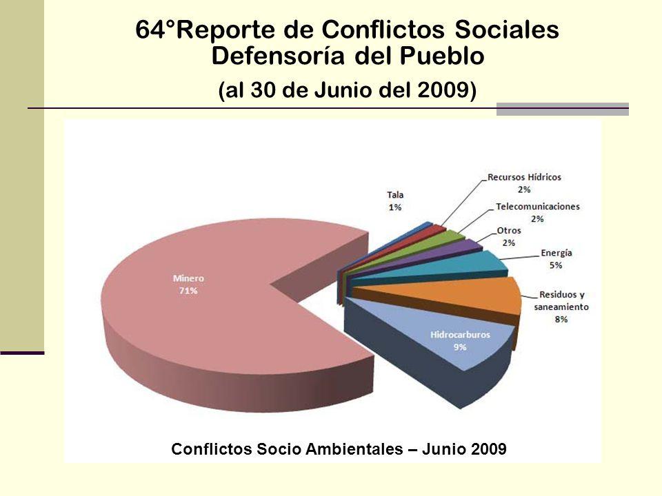 64°Reporte de Conflictos Sociales Defensoría del Pueblo (al 30 de Junio del 2009) Conflictos Socio Ambientales – Junio 2009