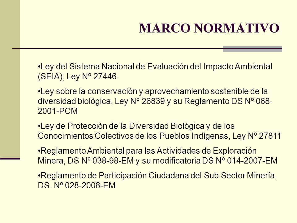 MARCO NORMATIVO Ley del Sistema Nacional de Evaluación del Impacto Ambiental (SEIA), Ley Nº 27446. Ley sobre la conservación y aprovechamiento sosteni
