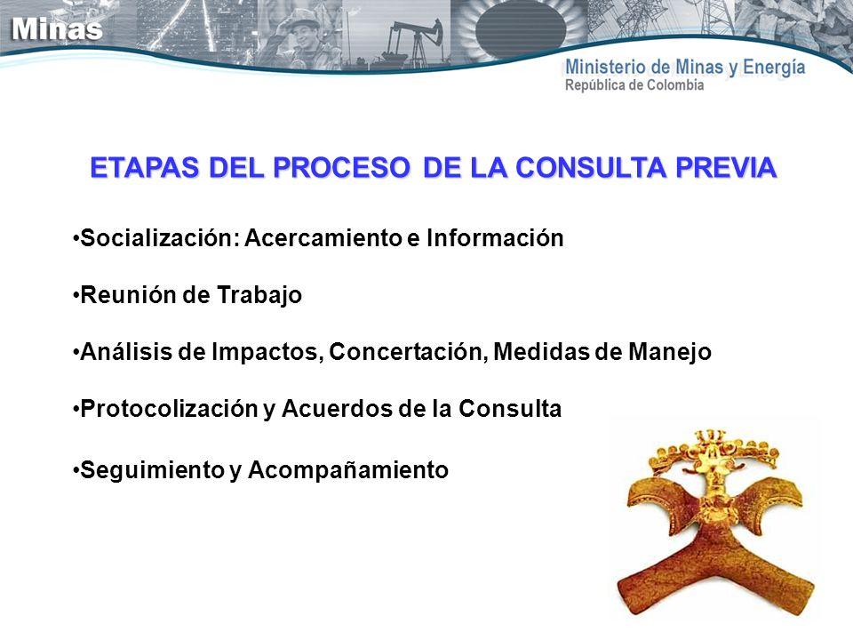 ETAPAS DEL PROCESO DE LA CONSULTA PREVIA Socialización: Acercamiento e Información Reunión de Trabajo Análisis de Impactos, Concertación, Medidas de M