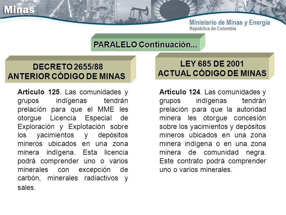 Artículo 125. Las comunidades y grupos indígenas tendrán prelación para que el MME les otorgue Licencia Especial de Exploración y Explotación sobre lo