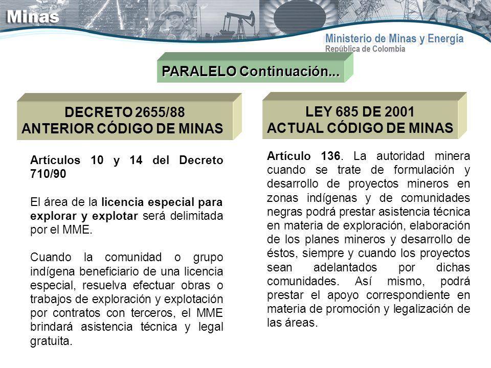 PARALELO Continuación... DECRETO 2655/88 ANTERIOR CÓDIGO DE MINAS LEY 685 DE 2001 ACTUAL CÓDIGO DE MINAS Artículos 10 y 14 del Decreto 710/90 El área