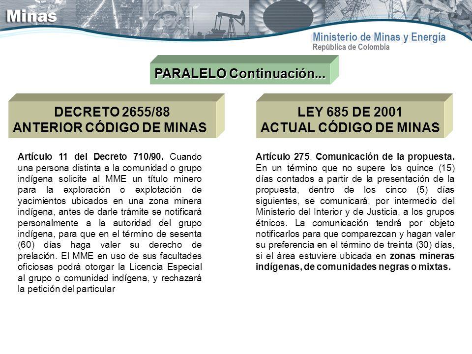 PARALELO Continuación... DECRETO 2655/88 ANTERIOR CÓDIGO DE MINAS LEY 685 DE 2001 ACTUAL CÓDIGO DE MINAS Artículo 11 del Decreto 710/90. Cuando una pe