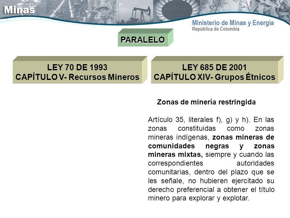 PARALELO LEY 70 DE 1993 CAPÍTULO V- Recursos Mineros LEY 685 DE 2001 CAPÍTULO XIV- Grupos Étnicos Zonas de minería restringida Artículo 35, literales