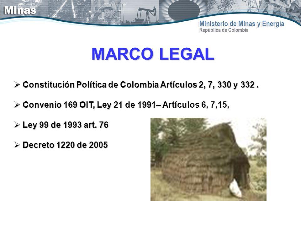 MARCO LEGAL Constitución Política de Colombia Artículos 2, 7, 330 y 332. Constitución Política de Colombia Artículos 2, 7, 330 y 332. Convenio 169 OIT