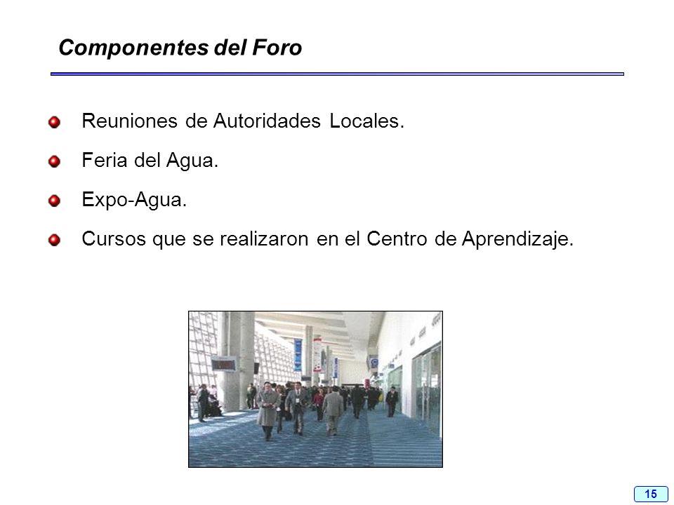 15 Componentes del Foro Reuniones de Autoridades Locales. Feria del Agua. Expo-Agua. Cursos que se realizaron en el Centro de Aprendizaje.